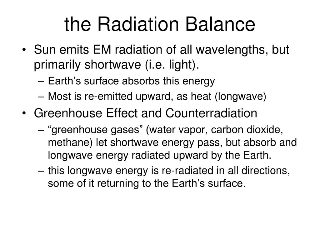 the Radiation Balance