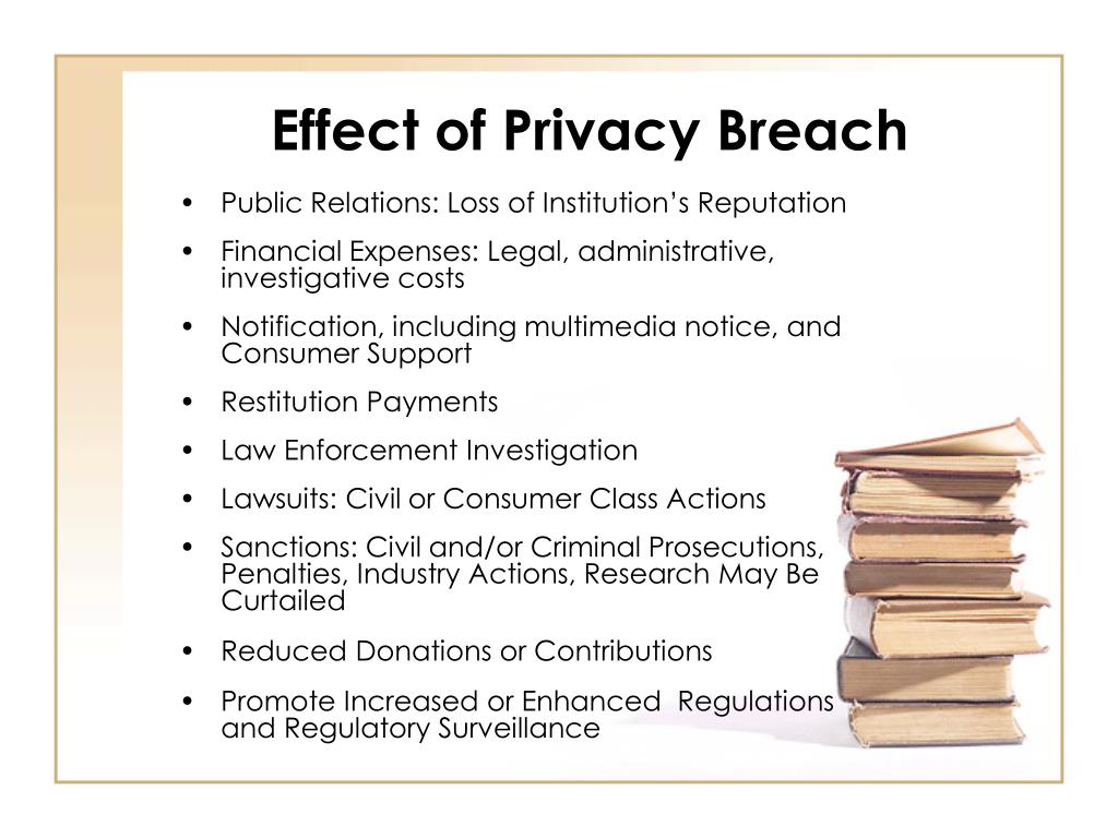 Effect of Privacy Breach