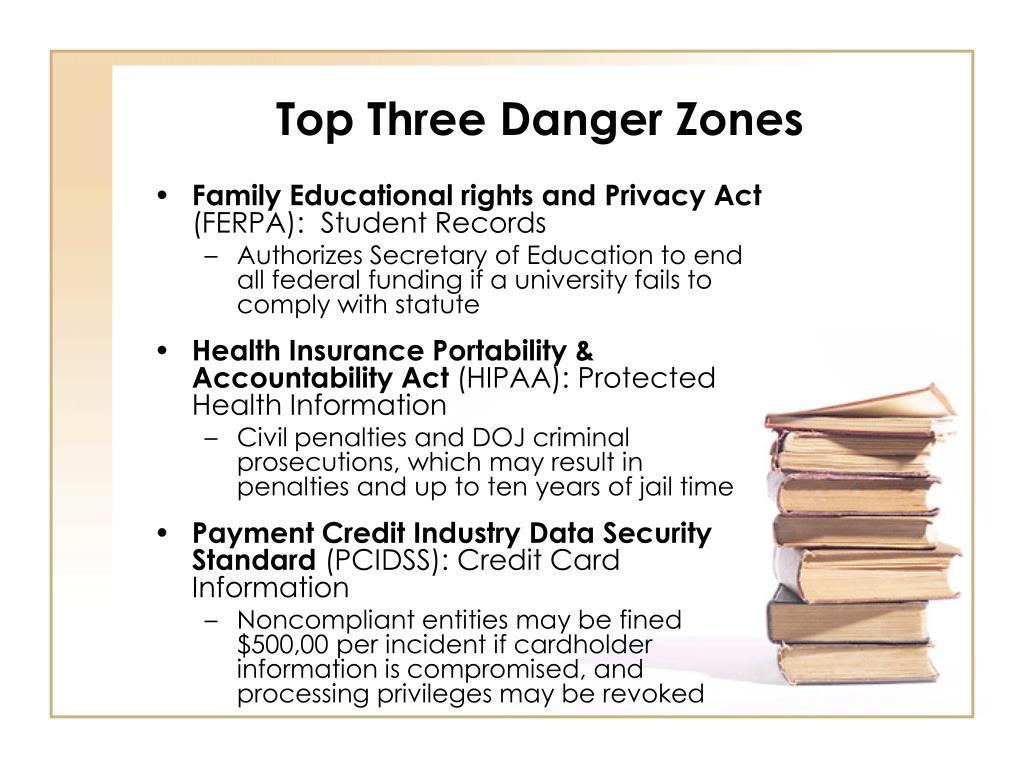 Top Three Danger Zones