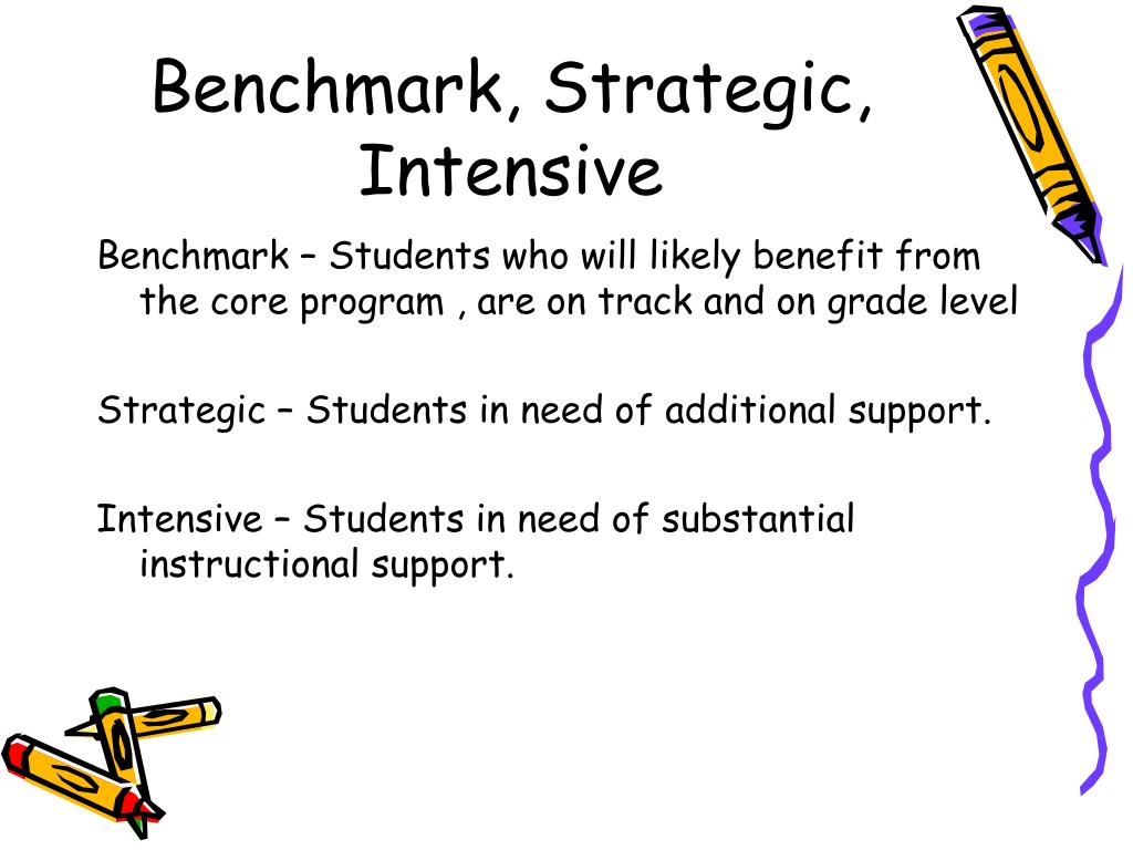Benchmark, Strategic, Intensive