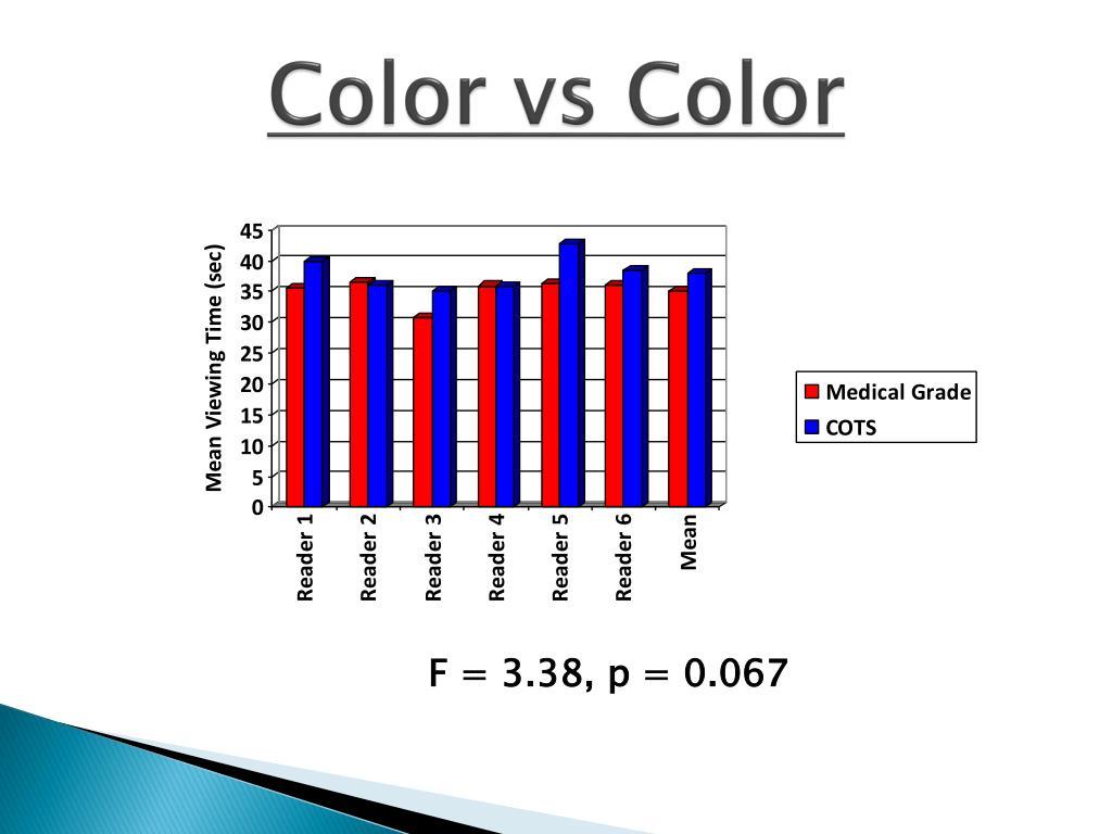 Color vs Color