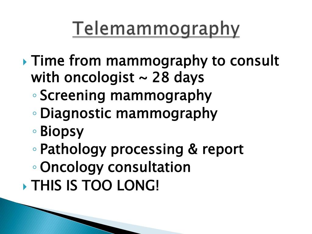 Time from mammography to consult with oncologist ~ 28 days
