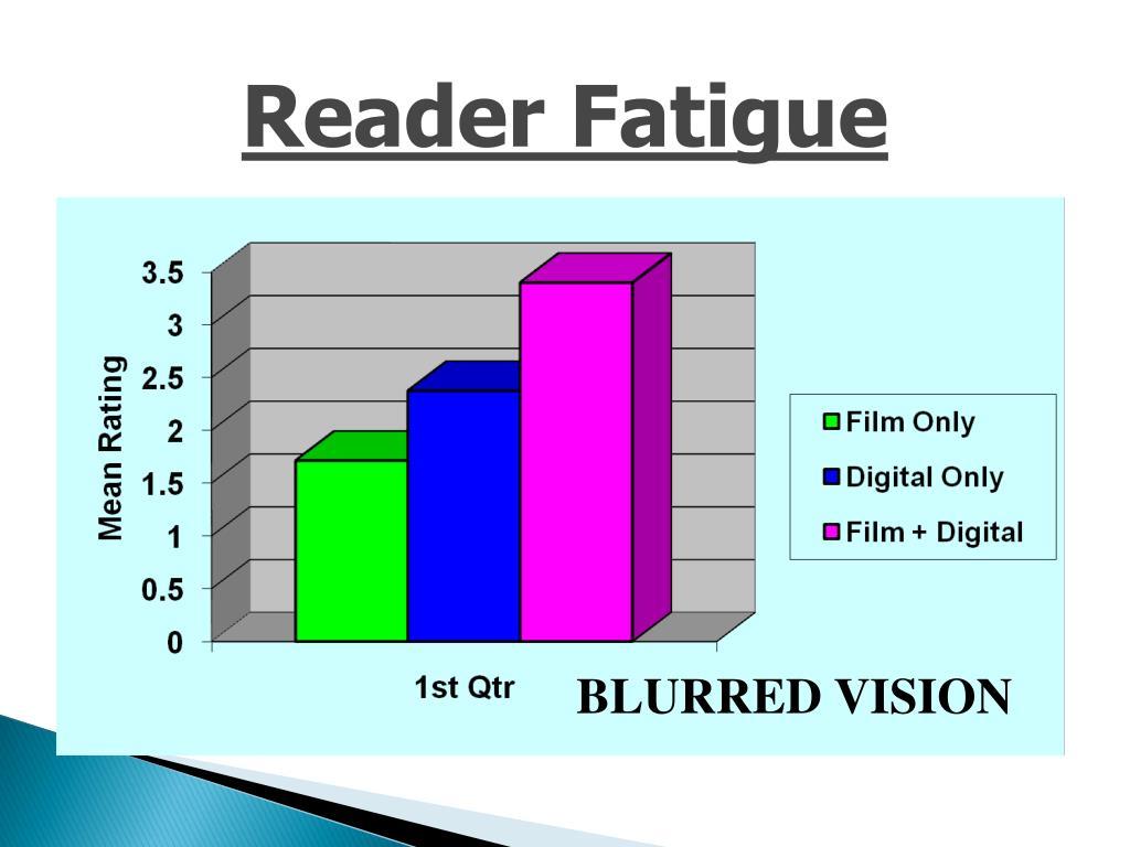 Reader Fatigue