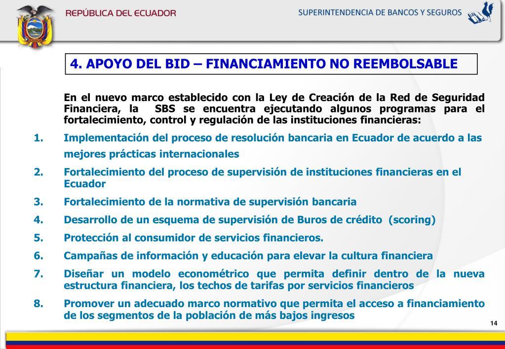 4. APOYO DEL BID – FINANCIAMIENTO NO REEMBOLSABLE
