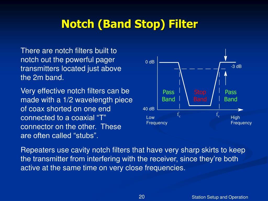 Notch (Band Stop) Filter