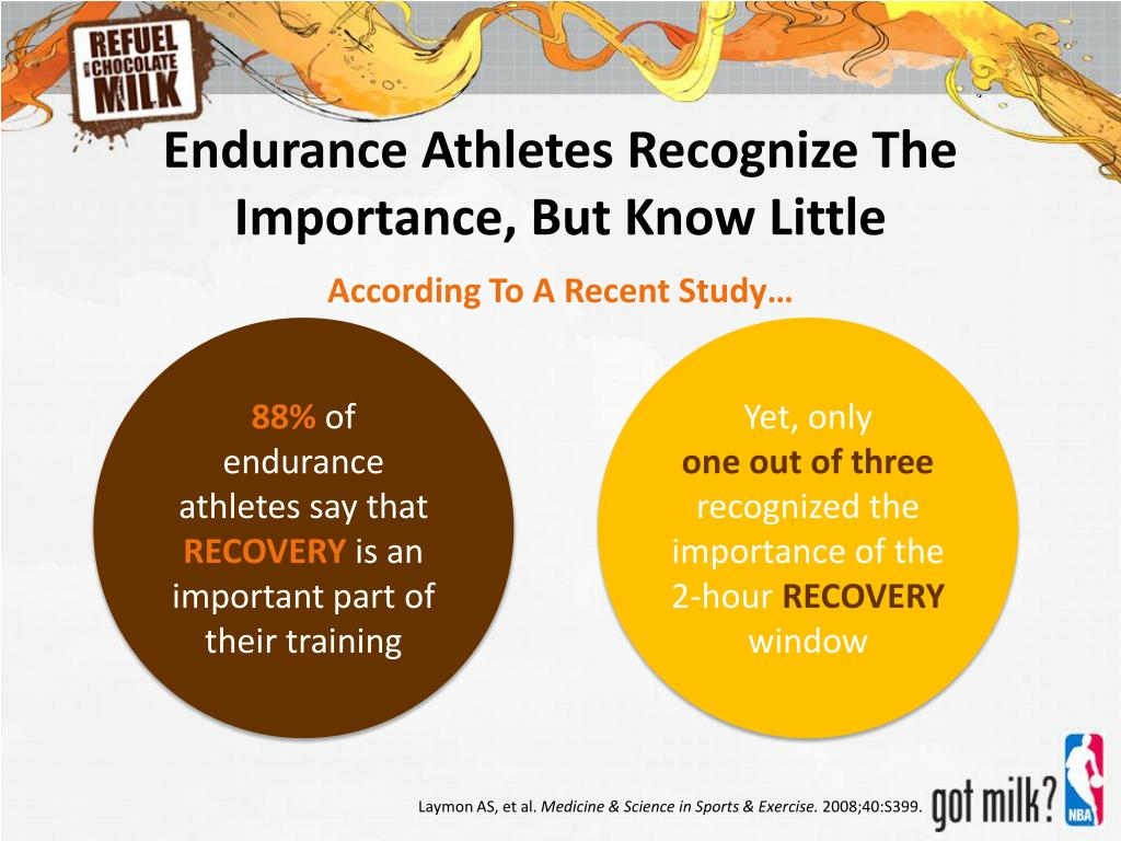 Endurance Athletes Recognize The Importance, But Know Little