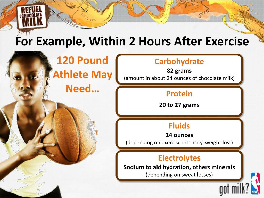 For Example, Within 2 Hours After Exercise