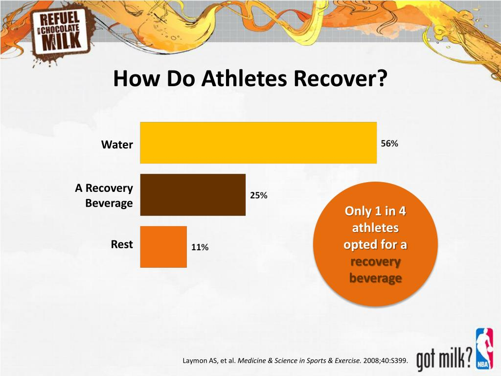 How Do Athletes Recover?