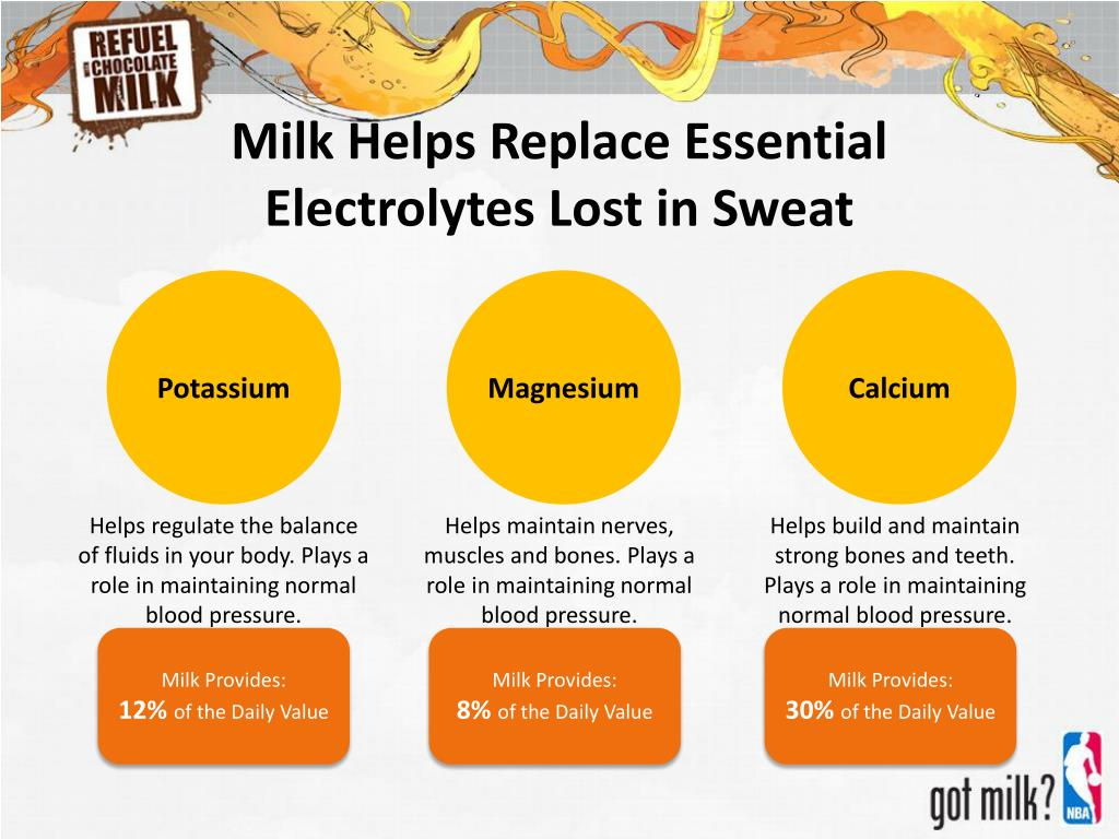 Milk Helps Replace Essential                      Electrolytes Lost in Sweat