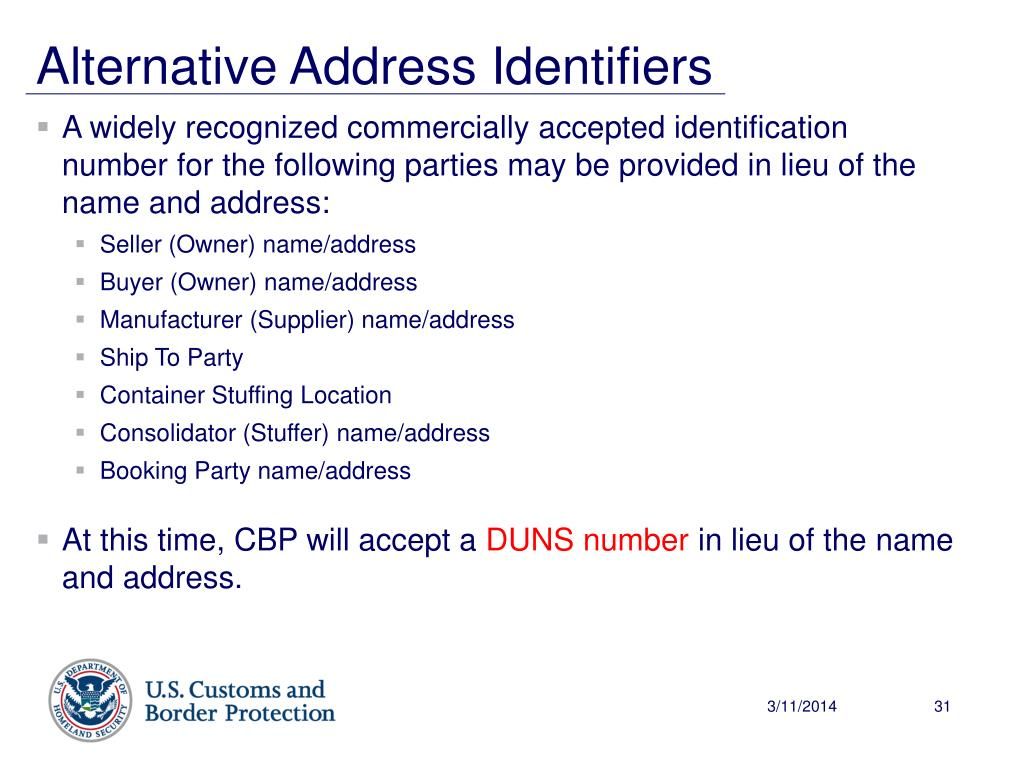 Alternative Address Identifiers