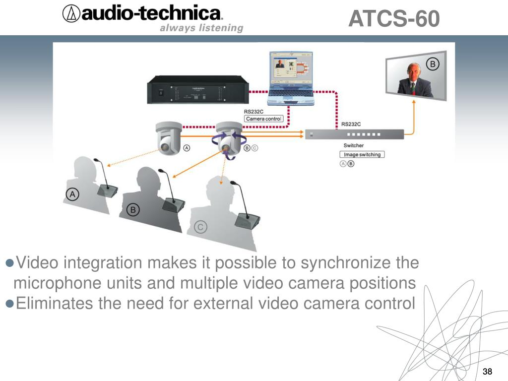 Video integration makes it possible to synchronize the microphone units and multiple video camera positions