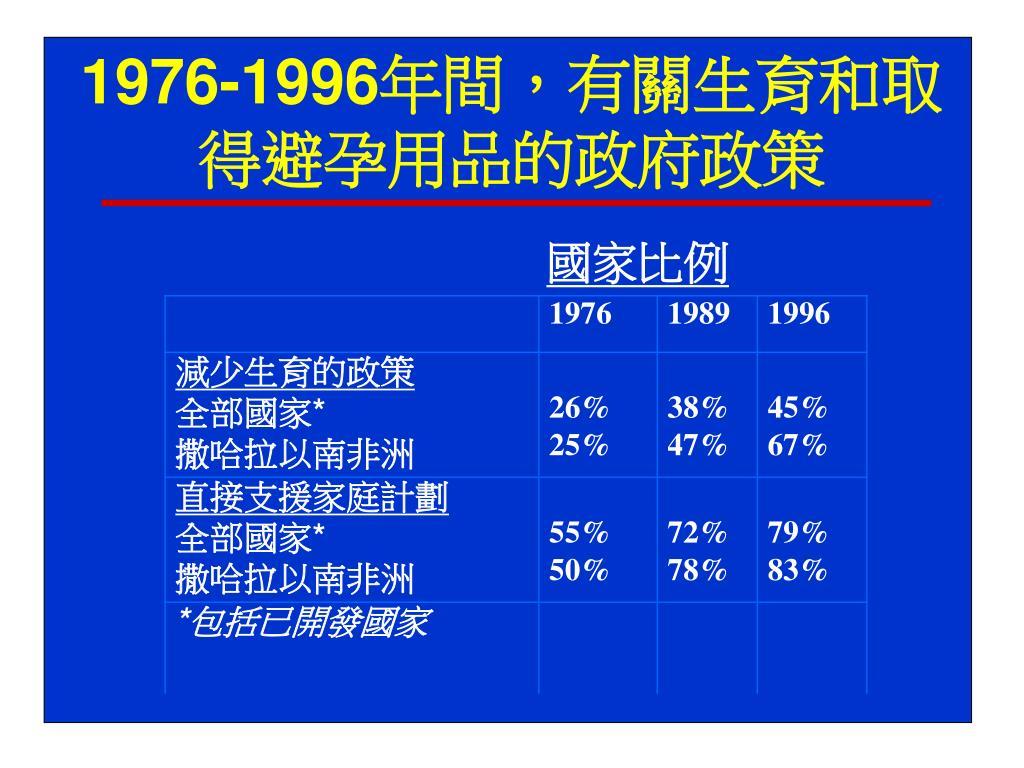 1976-1996