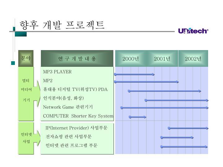 향후 개발 프로젝트