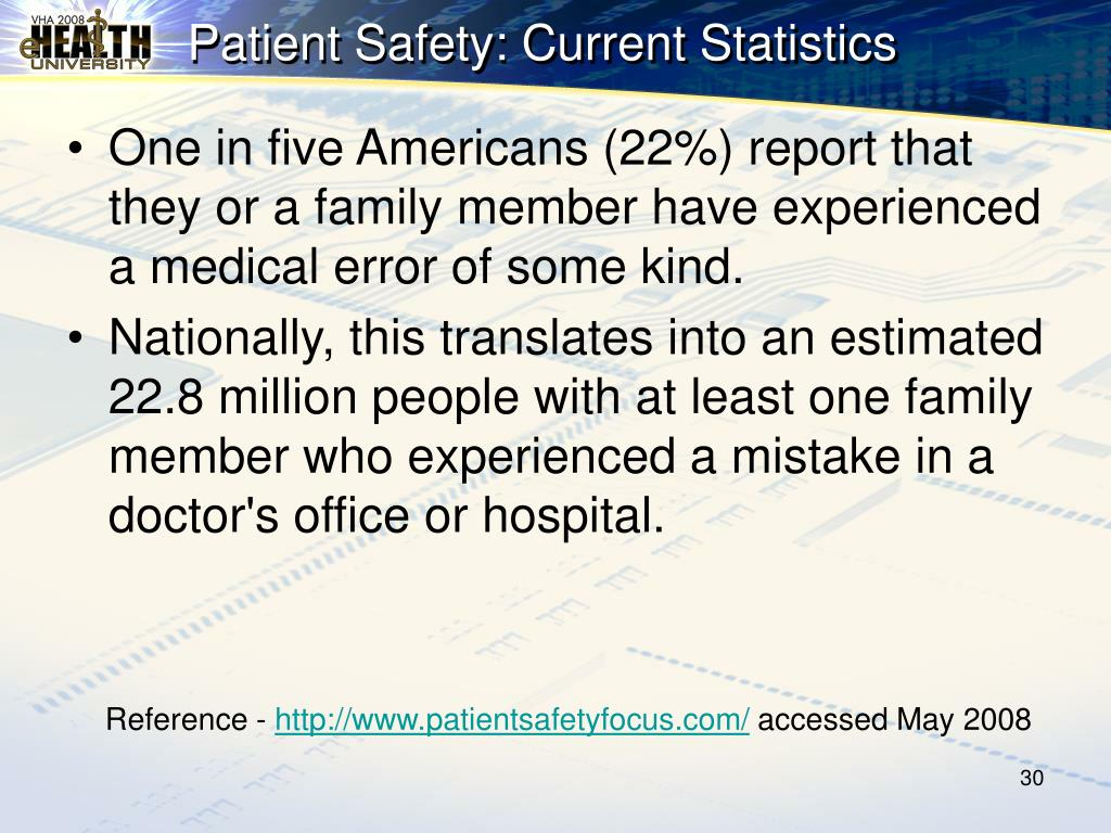 Patient Safety: Current Statistics