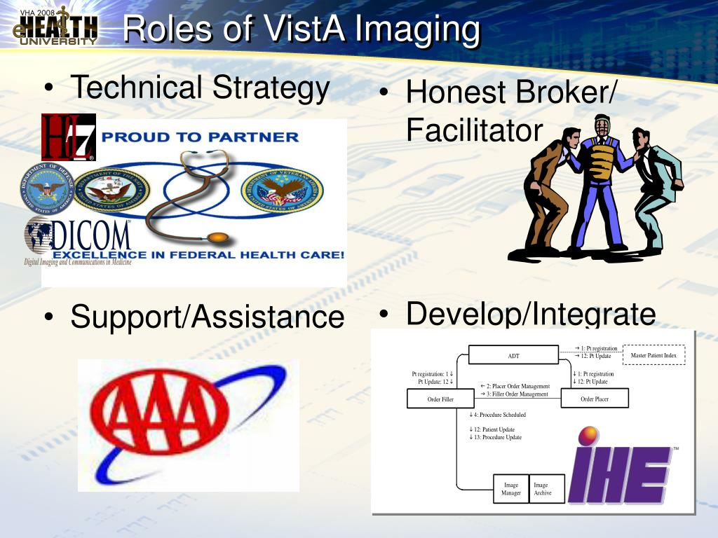 Roles of VistA Imaging