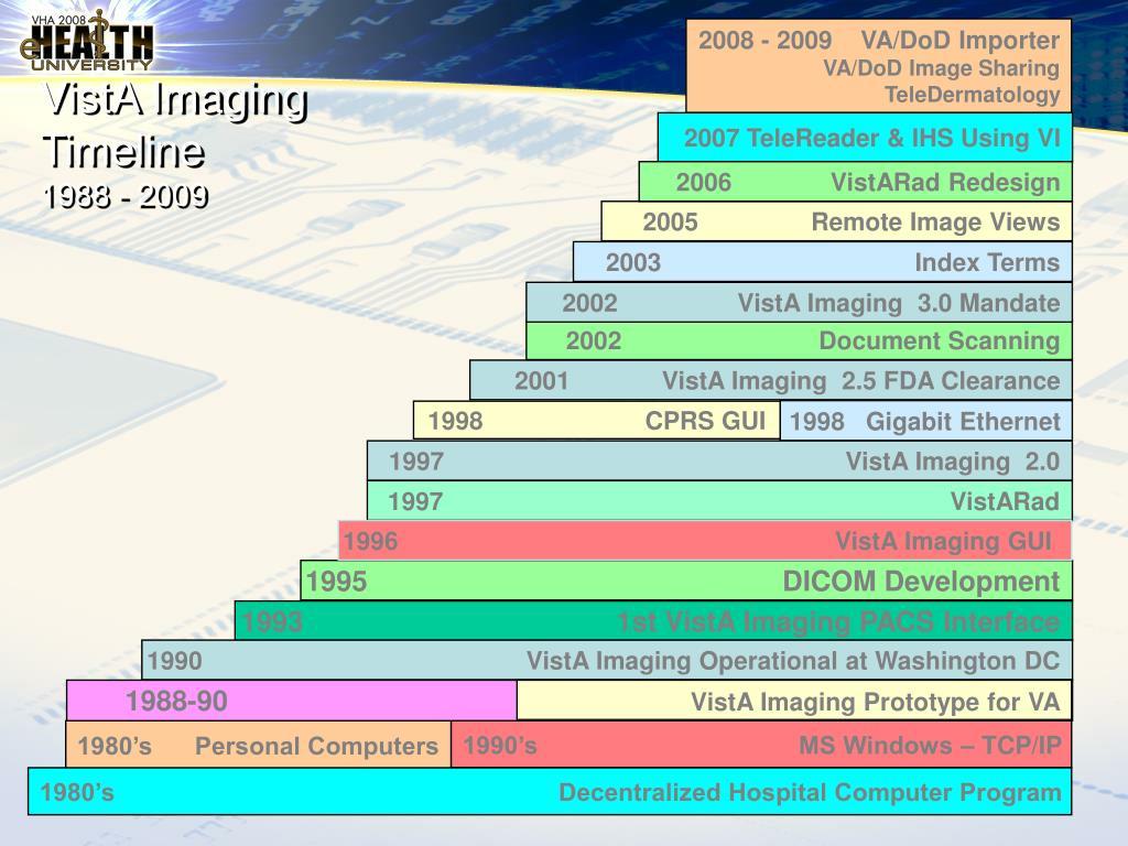 2008 - 2009    VA/DoD Importer