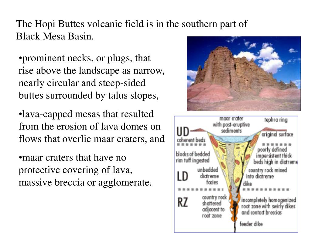 The Hopi Buttes volcanic field is in the southern part of Black Mesa Basin.
