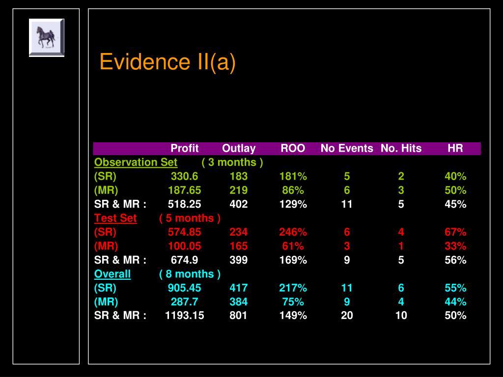 Evidence II(a)