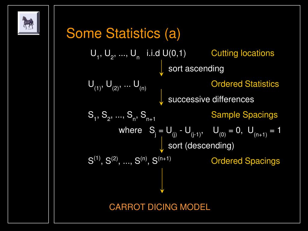 Some Statistics (a)