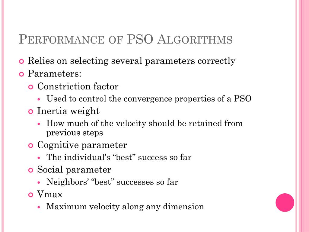 Performance of PSO Algorithms
