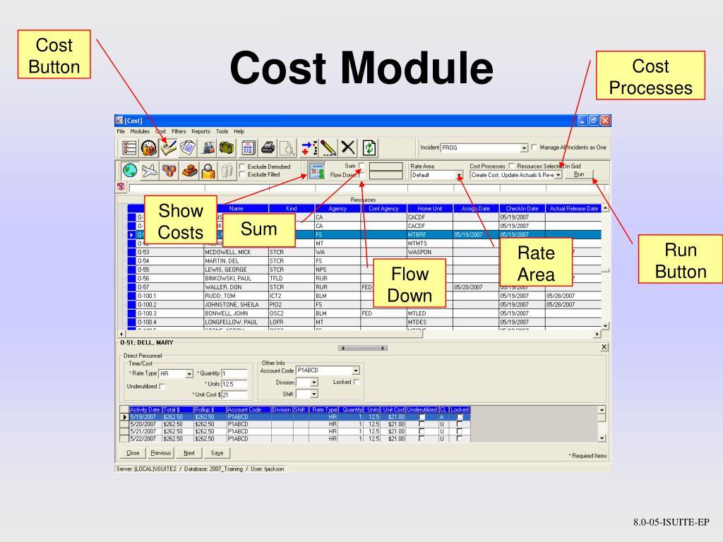 Cost Module