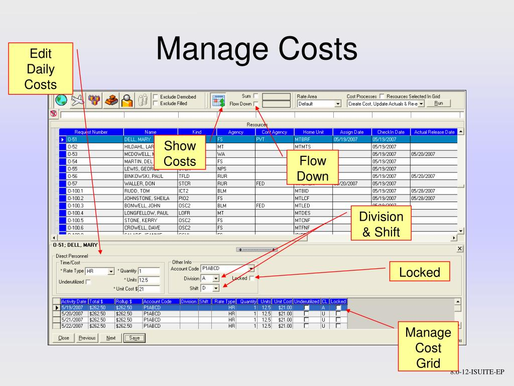 Manage Costs