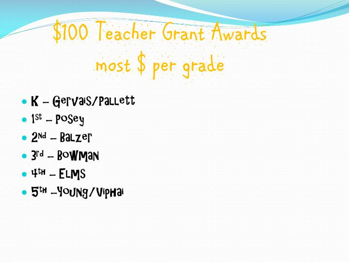 $100 Teacher Grant Awards