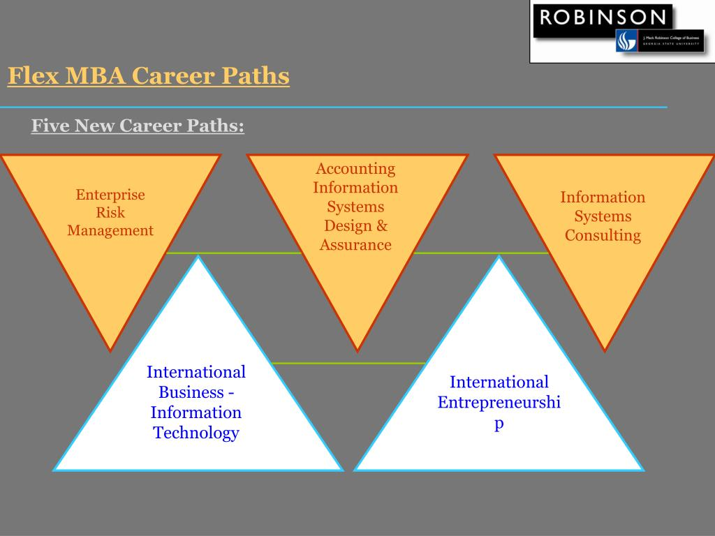 Flex MBA Career Paths