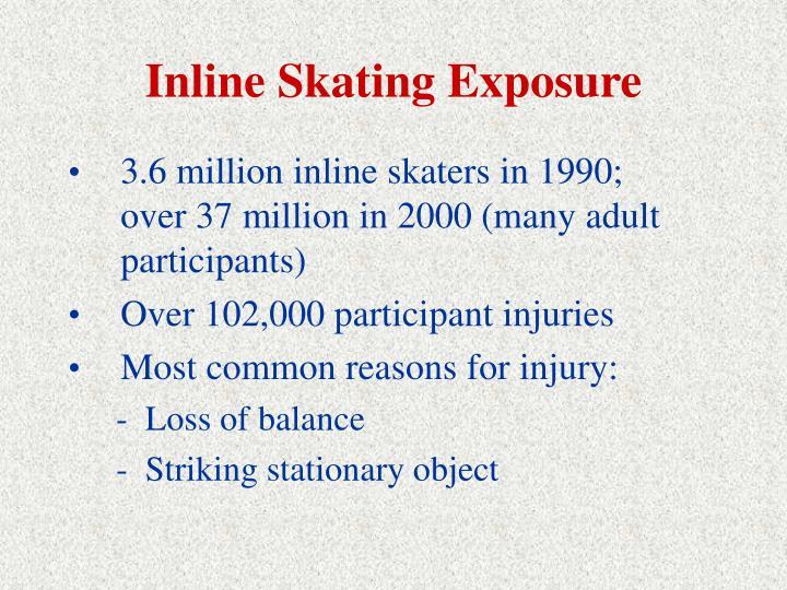 Inline Skating Exposure