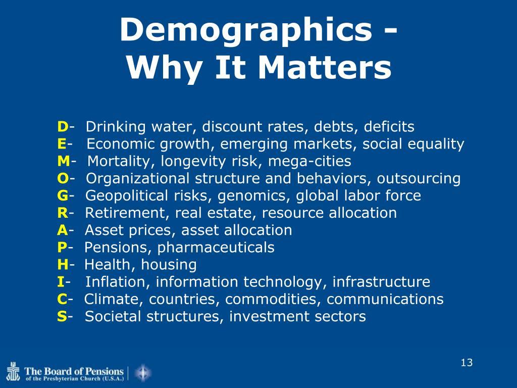 Demographics -