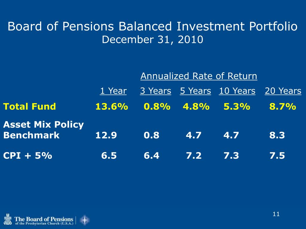 Board of Pensions Balanced Investment Portfolio