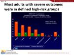 most adults with severe outcomes were in defined high risk groups