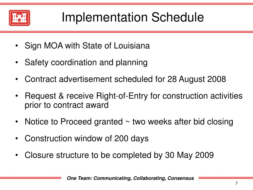 Implementation Schedule