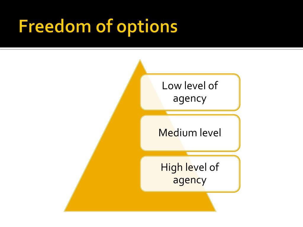 Freedom of options