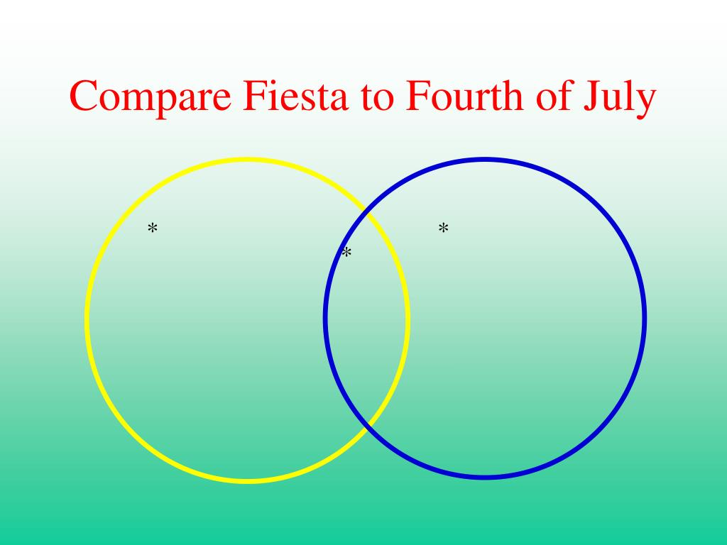 Compare Fiesta to Fourth of July