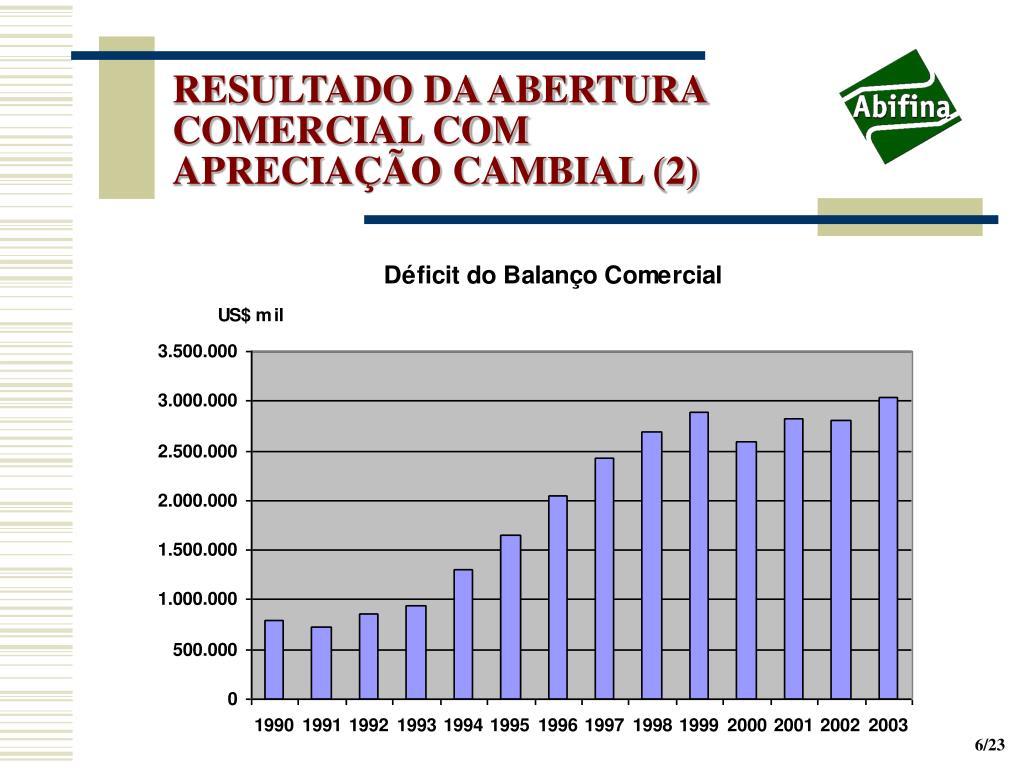 RESULTADO DA ABERTURA  COMERCIAL COM APRECIAÇÃO CAMBIAL (2)