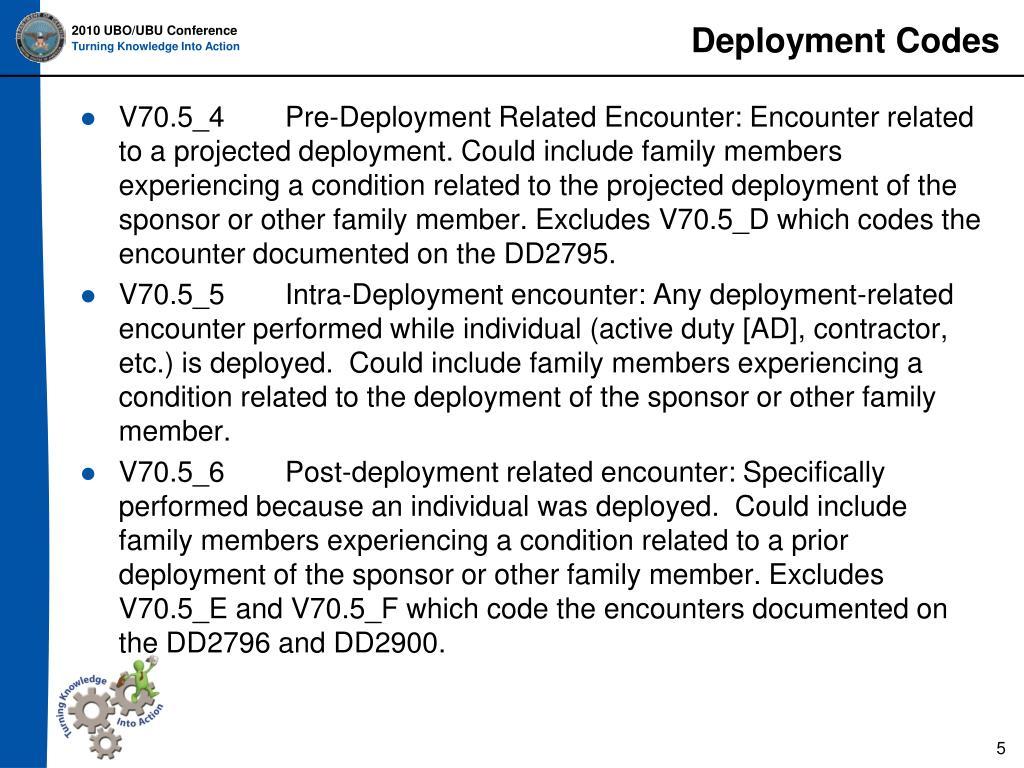 Deployment Codes