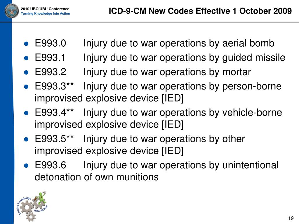 ICD-9-CM New Codes Effective 1 October 2009
