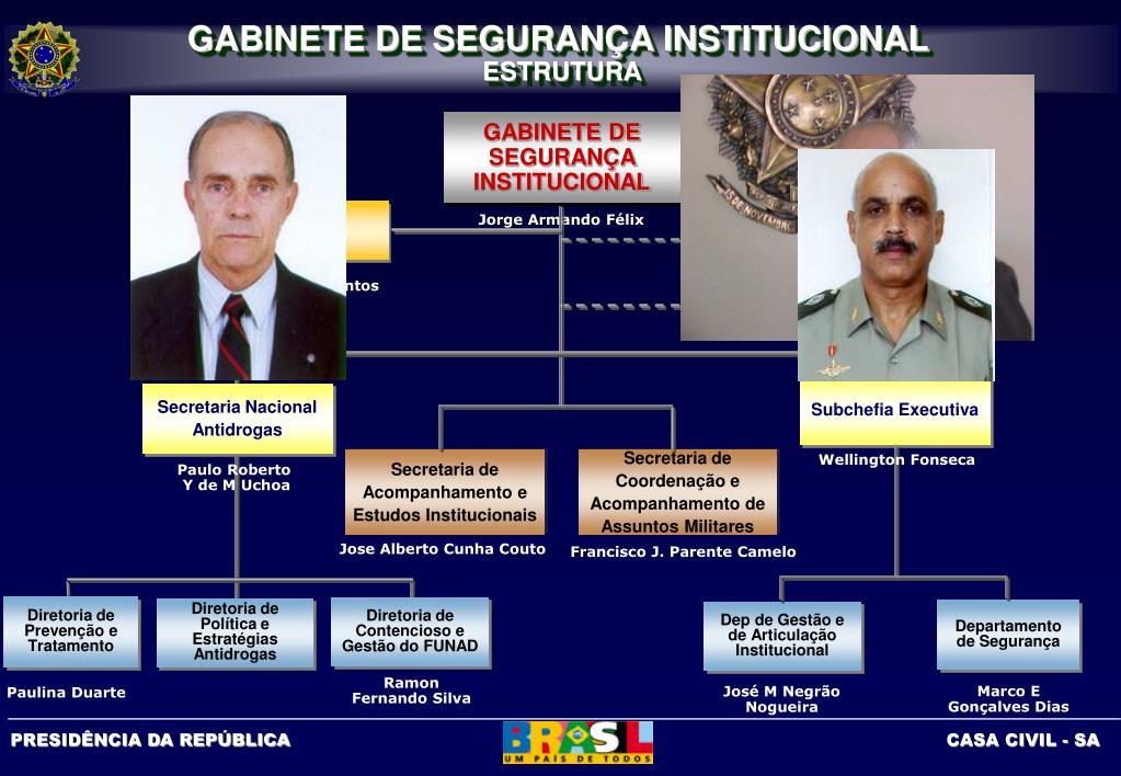GABINETE DE SEGURANÇA INSTITUCIONAL