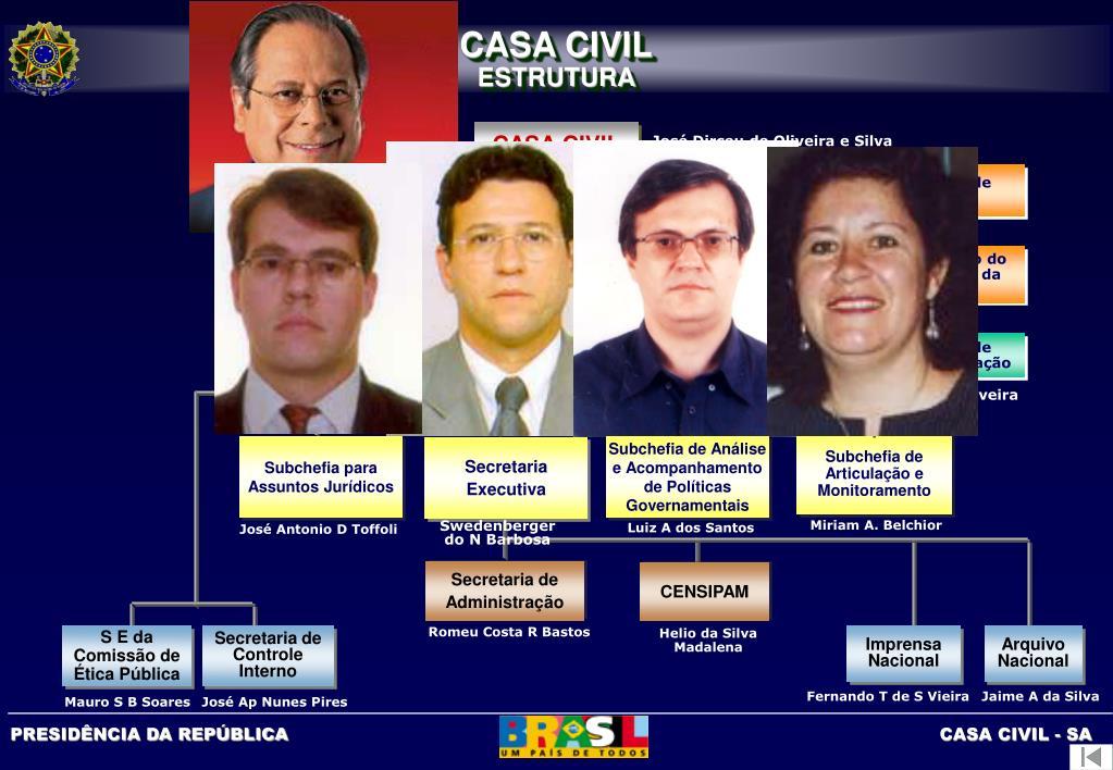 CASA CIVIL