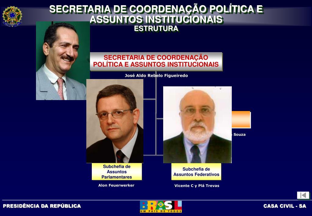 SECRETARIA DE COORDENAÇÃO POLÍTICA E ASSUNTOS INSTITUCIONAIS