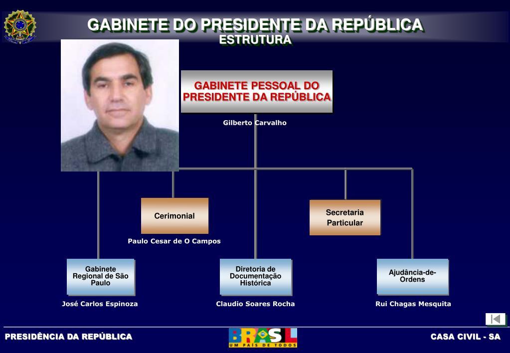 GABINETE DO PRESIDENTE DA REPÚBLICA