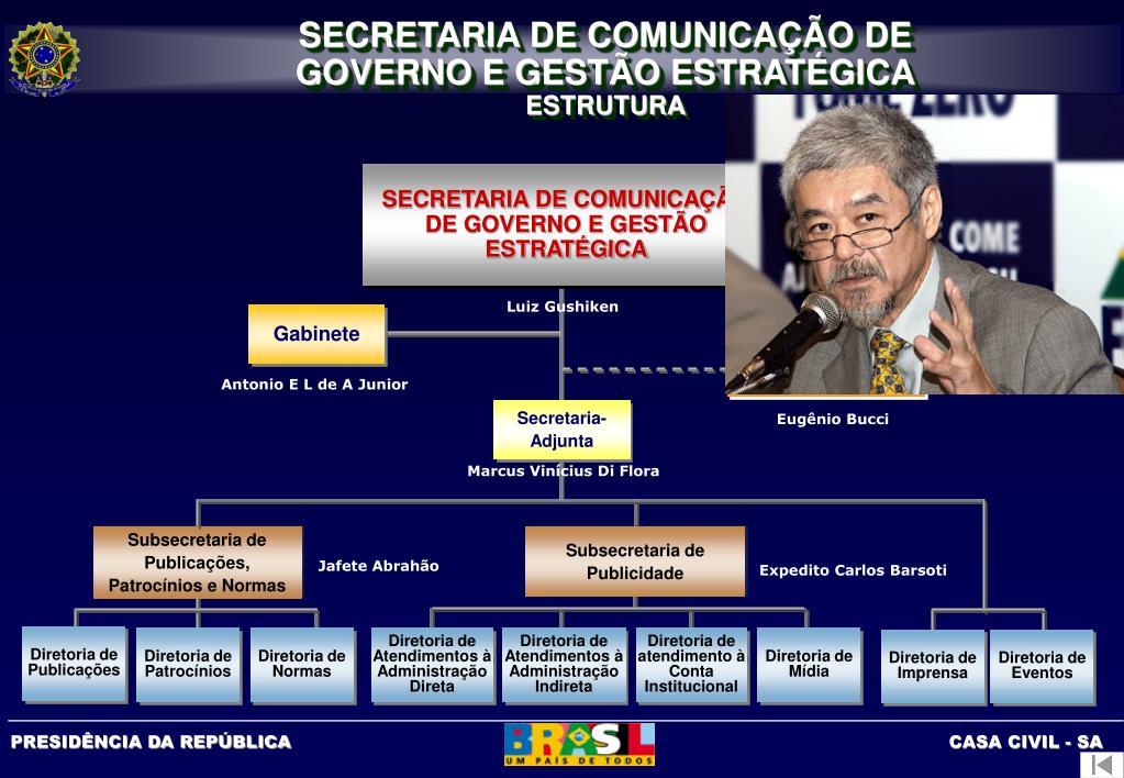 SECRETARIA DE COMUNICAÇÃO DE