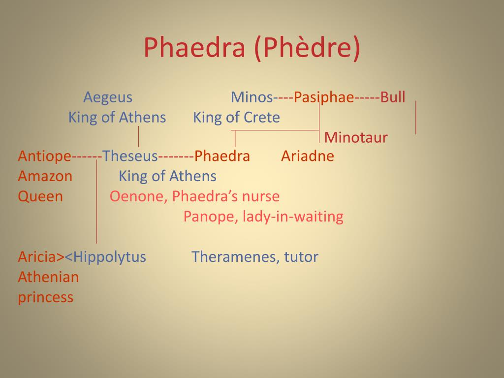 presentation of phaedra and nurse in The extract follows after the nurse has told hippolytus of phaedra's desire, who is shocked hippolytus threatens to tell theseus, and with phaedra listening, he engages in a furious denunciation of womankind.