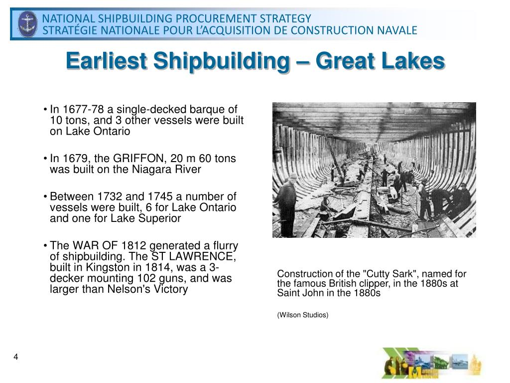 Earliest Shipbuilding – Great Lakes