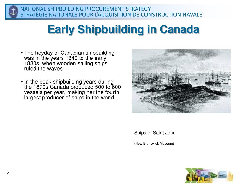 Early Shipbuilding in Canada