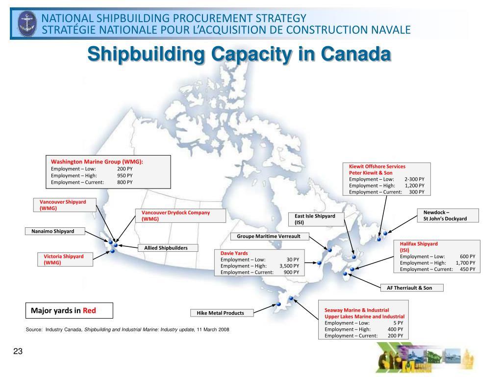 Shipbuilding Capacity in Canada