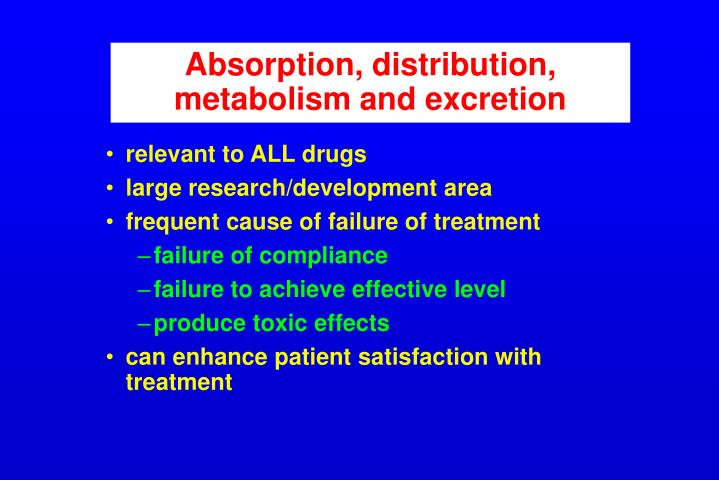 Absorption distribution metabolism and excretion