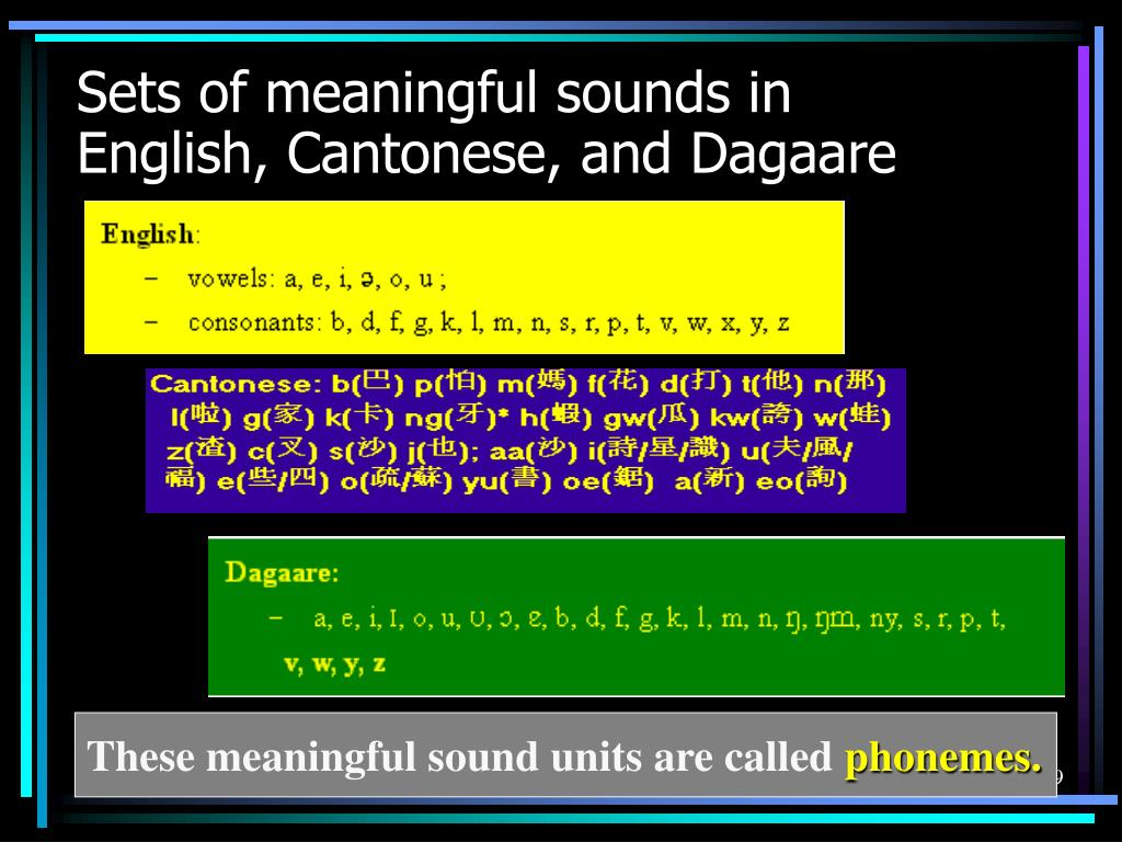 Sets of meaningful sounds in