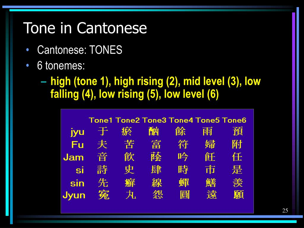 Tone in Cantonese
